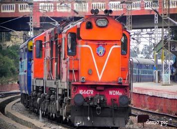 train budget