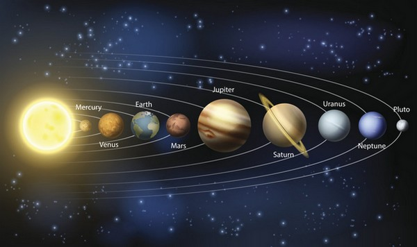 Some things about the universe that you must know