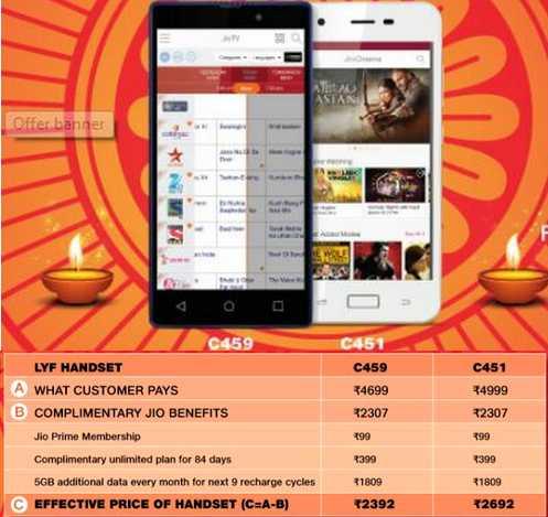 reliance jio lyf smartphones