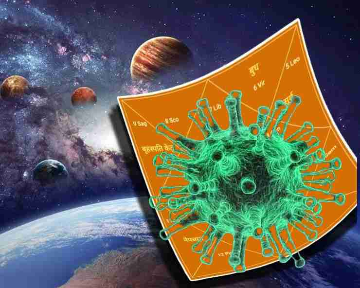 Coronavirus 2020 astrology