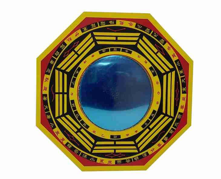 Feng shui bagua mirror vastu