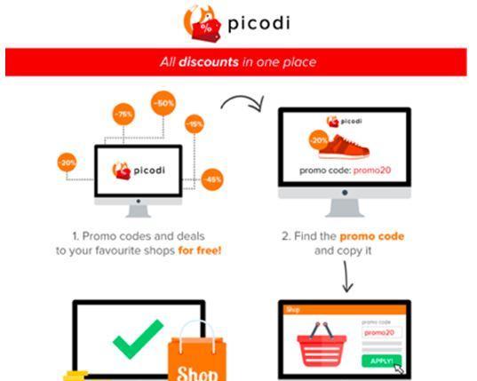 अंतरराष्ट्रीय कूपन कोड कंपनी पिकोडी, अब भारत में
