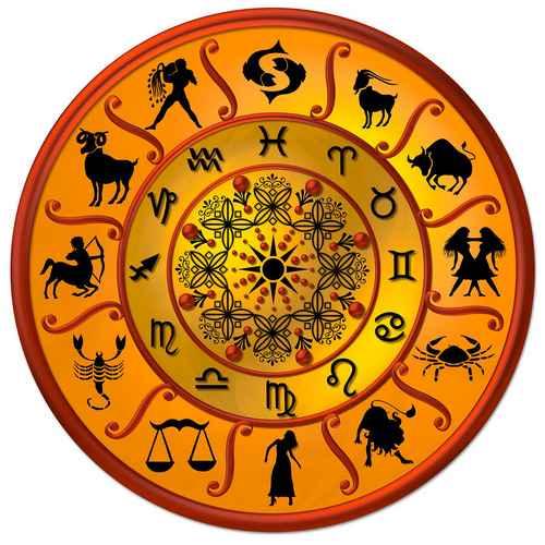 astrology,  forecast, aathmeeyam  ജ്യോതിഷം ,  പ്രവചനം ,  ആത്മീയം