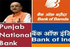 bank merge
